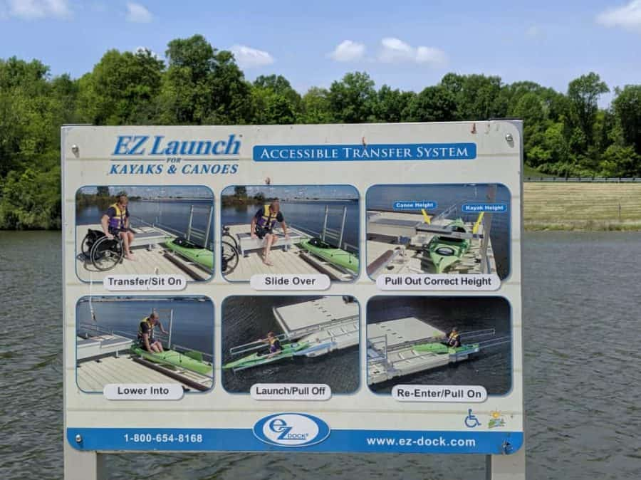 EZ Launch system for launching kayaks and canoes
